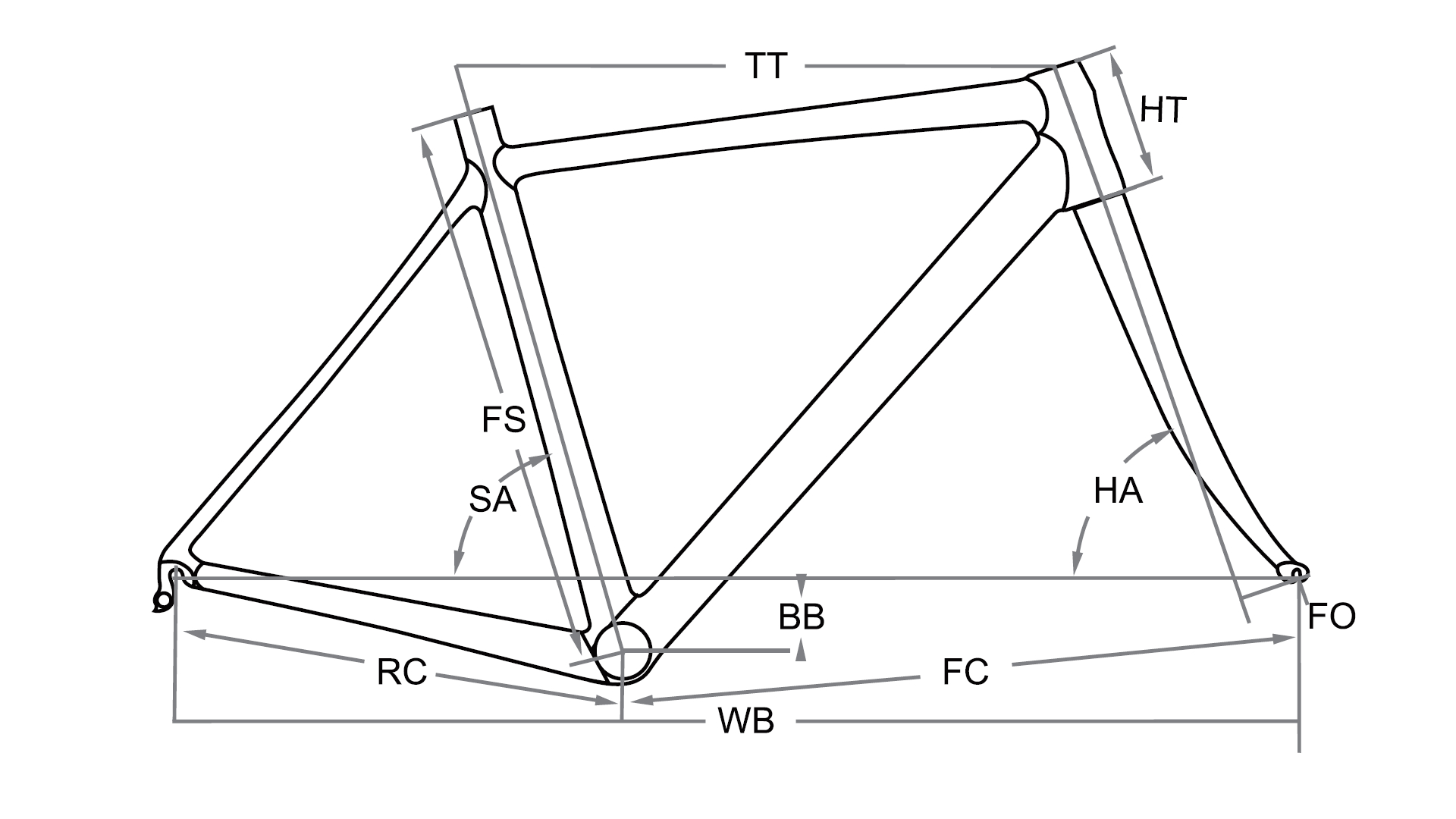 proimages/Road_Bike/GEOMETRY_R2-R5(2018).jpg